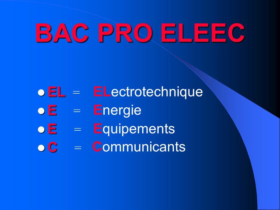 Tronc commun Hab/Ter + Ind 2/3 Approfondissement Hab/Tertiaire 1/3 Approfondissement Industriel 1/3 ET OU Champ dapplication Le BAC ELEEC tient compte de lévolution du métier .