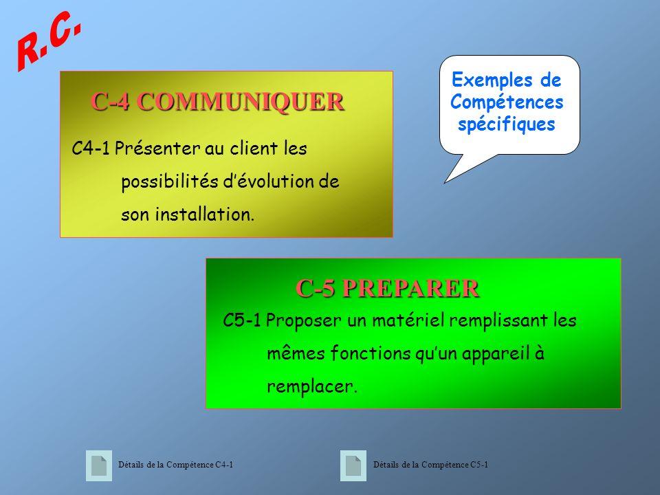 Exemples de Compétences spécifiques C4-1 Présenter au client les possibilités dévolution de son installation. C-4 COMMUNIQUER C5-1 Proposer un matérie