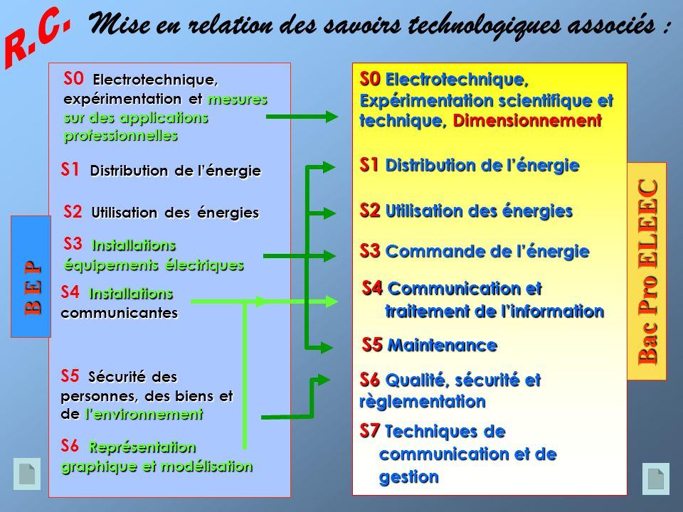 S6 Qualité, sécurité et règlementation Mise en relation des savoirs technologiques associés : S3 Commande de lénergie S4 Communication et traitement d