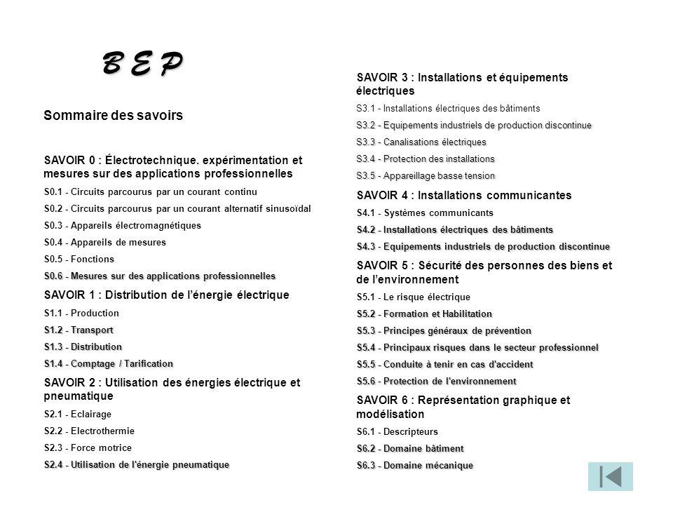 Sommaire des savoirs SAVOIR 0 : Électrotechnique. expérimentation et mesures sur des applications professionnelles S0.1 - Circuits parcourus par un co