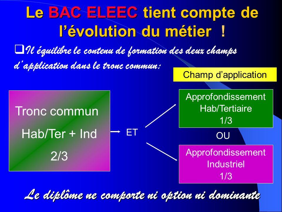 Tronc commun Hab/Ter + Ind 2/3 Approfondissement Hab/Tertiaire 1/3 Approfondissement Industriel 1/3 ET OU Champ dapplication Le BAC ELEEC tient compte