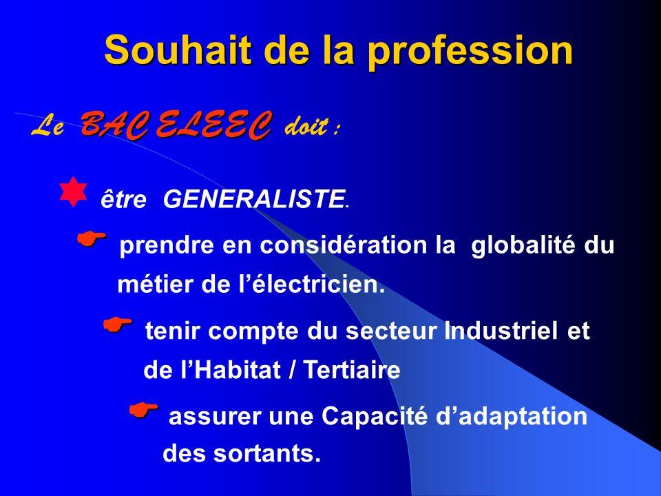 Souhait de la profession Souhait de la profession être GENERALISTE.