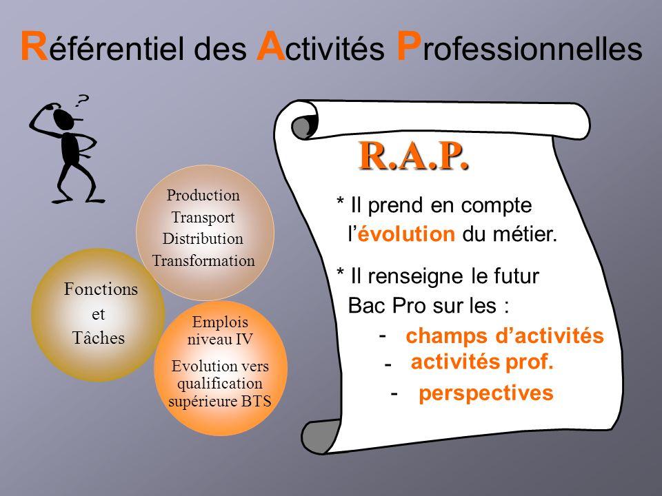 R éférentiel des A ctivités P rofessionnelles R.A.P. * Il prend en compte lévolution du métier. * Il renseigne le futur Bac Pro sur les : - champs dac