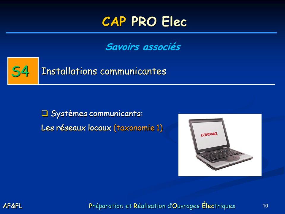 10 S4 Installations communicantes Systèmes communicants: Systèmes communicants: Les réseaux locaux (taxonomie 1) CAP PRO Elec Savoirs associés AF&FL P