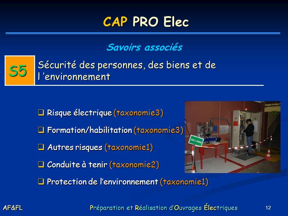 12 S5 Sécurité des personnes, des biens et de l environnement Risque électrique (taxonomie3) Risque électrique (taxonomie3) Formation/habilitation (ta