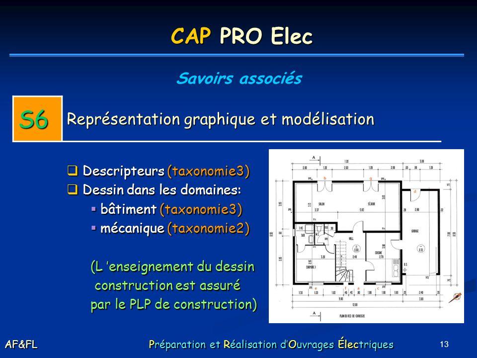 13 S6 Représentation graphique et modélisation Descripteurs (taxonomie3) Descripteurs (taxonomie3) Dessin dans les domaines: Dessin dans les domaines: