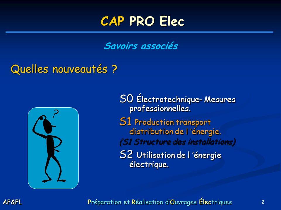 2 Quelles nouveautés ? S0 Électrotechnique- Mesures professionnelles. S1 Production transport distribution de l énergie. (S1 Structure des installatio