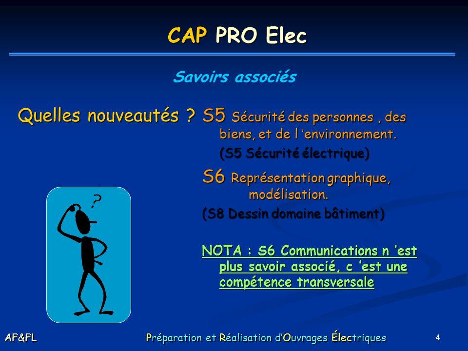 5 CAP PRO Elec Savoirs associés S0 Électrotechnique, Expérimentation, Mesures sur des applications professionnelles Les connaissances sont revues...