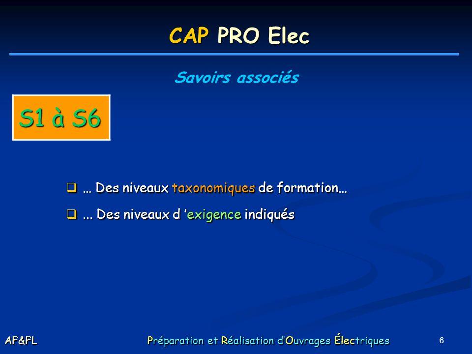 7 S1 Production transport et Distribution de lénergie électrique Savoirs sur: les centrales les centrales le transport, réseaux et lignes ( taxonomie 2) le transport, réseaux et lignes ( taxonomie 2) les postes les postes les SLT (taxonomie 2) les SLT (taxonomie 2) Savoirs sur la HT A et BT B (taxonomie 1) CAP PRO Elec Savoirs associés AF&FL Préparation et Réalisation dOuvrages Électriques