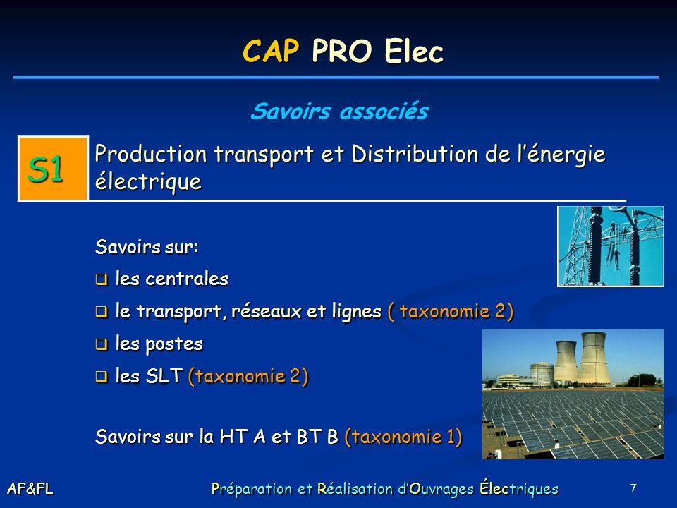 7 S1 Production transport et Distribution de lénergie électrique Savoirs sur: les centrales les centrales le transport, réseaux et lignes ( taxonomie