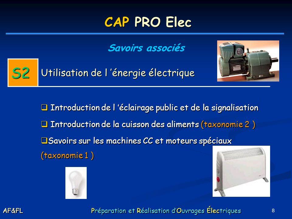 9 S3 Installations et équipements électriques Canalisation électrique (taxonomie 4) Canalisation électrique (taxonomie 4) Étude de l appareillage B T à partir des fonctions: Étude de l appareillage B T à partir des fonctions: - Protection, commande, coupure …) - Raccordements, - Gestion de l énergie, - Conversion de l énergie (taxonomie 2 & 3) (taxonomie 2 & 3) CAP PRO Elec Savoirs associés AF&FL Préparation et Réalisation dOuvrages Électriques