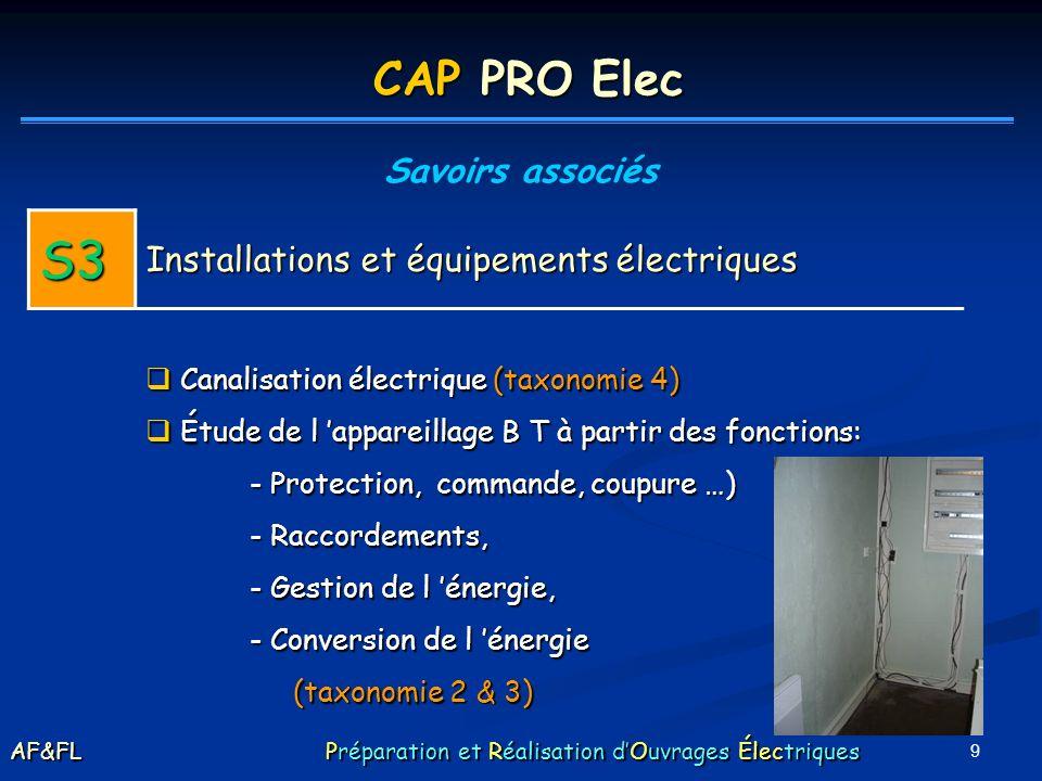10 S4 Installations communicantes Systèmes communicants: Systèmes communicants: Les réseaux locaux (taxonomie 1) CAP PRO Elec Savoirs associés AF&FL Préparation et Réalisation dOuvrages Électriques