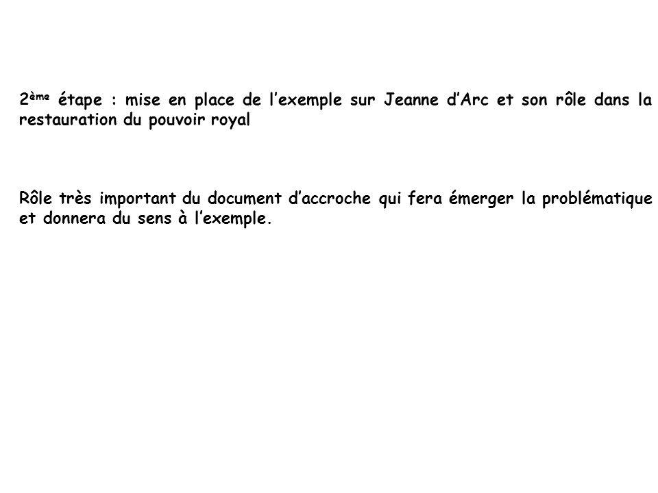 2 ème étape : mise en place de lexemple sur Jeanne dArc et son rôle dans la restauration du pouvoir royal Rôle très important du document daccroche qui fera émerger la problématique et donnera du sens à lexemple.