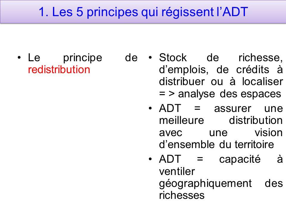 1. Les 5 principes qui régissent lADT Le principe de redistribution Stock de richesse, demplois, de crédits à distribuer ou à localiser = > analyse de
