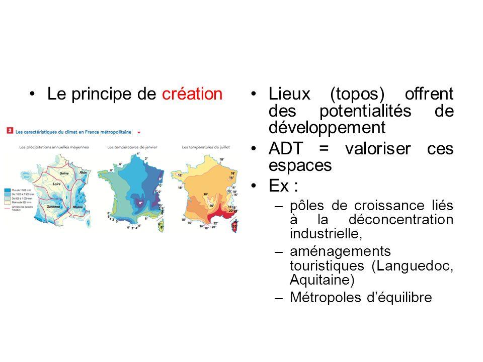 Le principe de création Lieux (topos) offrent des potentialités de développement ADT = valoriser ces espaces Ex : –pôles de croissance liés à la déconcentration industrielle, –aménagements touristiques (Languedoc, Aquitaine) –Métropoles déquilibre