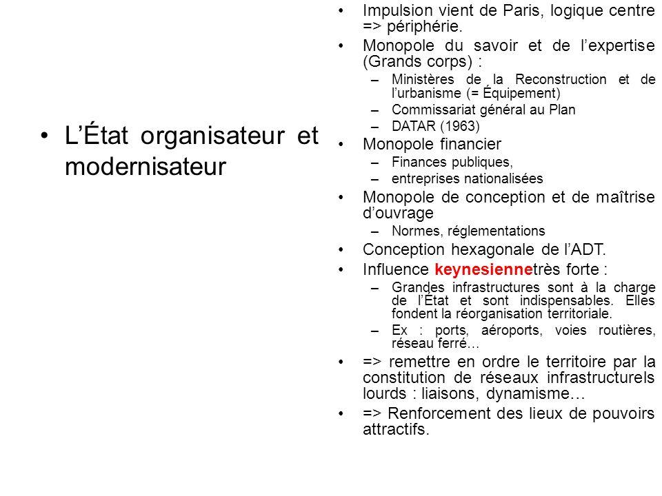LÉtat organisateur et modernisateur Impulsion vient de Paris, logique centre => périphérie.