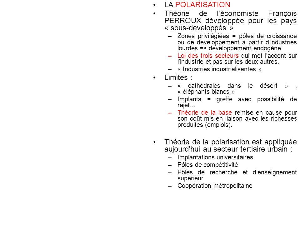LA POLARISATION Théorie de léconomiste François PERROUX développée pour les pays « sous-développés ».