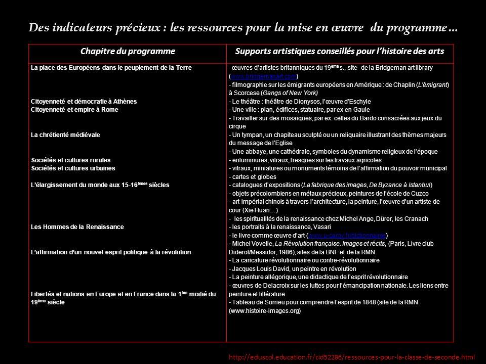 Des indicateurs précieux : les ressources pour la mise en œuvre du programme… Chapitre du programmeSupports artistiques conseillés pour lhistoire des