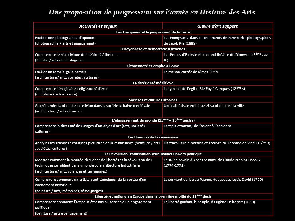 Une proposition de progression sur lannée en Histoire des Arts Activités et enjeuxŒuvre dart support Les Européens et le peuplement de la Terre Etudie