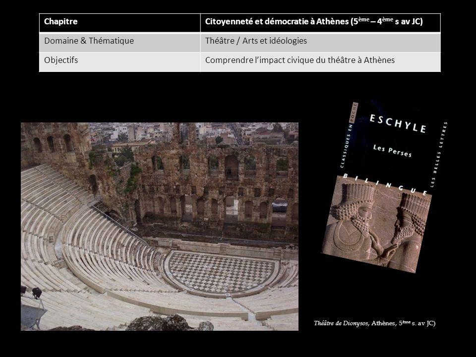ChapitreCitoyenneté et démocratie à Athènes (5 ème – 4 ème s av JC) Domaine & ThématiqueThéâtre / Arts et idéologies ObjectifsComprendre limpact civiq