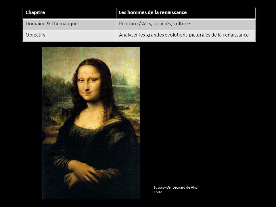 ChapitreLes hommes de la renaissance Domaine & ThématiquePeinture / Arts, sociétés, cultures ObjectifsAnalyser les grandes évolutions picturales de la