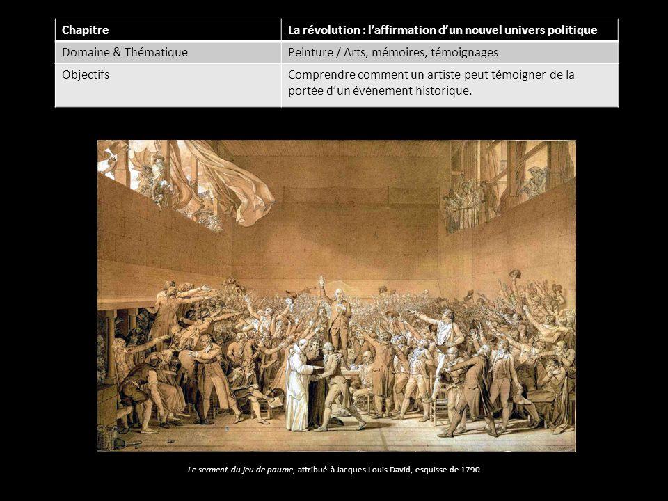 ChapitreLa révolution : laffirmation dun nouvel univers politique Domaine & ThématiquePeinture / Arts, mémoires, témoignages ObjectifsComprendre comme