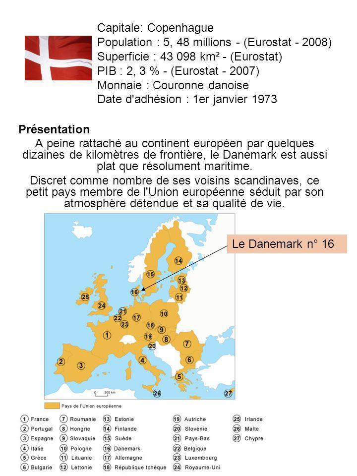 Présentation A peine rattaché au continent européen par quelques dizaines de kilomètres de frontière, le Danemark est aussi plat que résolument mariti