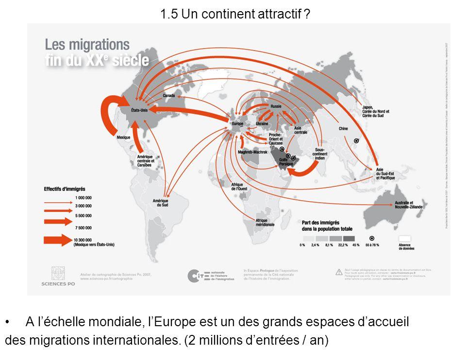 1.5 Un continent attractif ? A léchelle mondiale, lEurope est un des grands espaces daccueil des migrations internationales. (2 millions dentrées / an