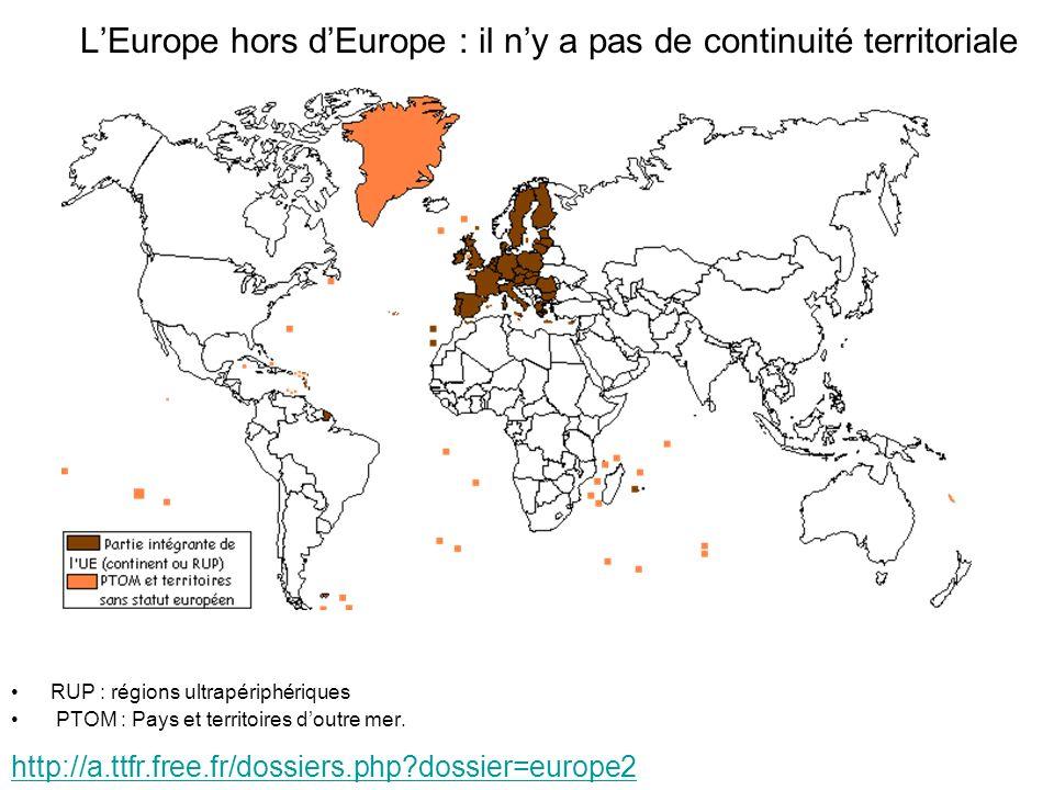 LEurope hors dEurope : il ny a pas de continuité territoriale RUP : régions ultrapériphériques PTOM : Pays et territoires doutre mer.