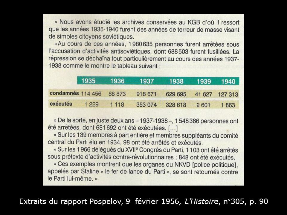 Extraits du rapport Pospelov, 9 février 1956, LHistoire, n°305, p. 90
