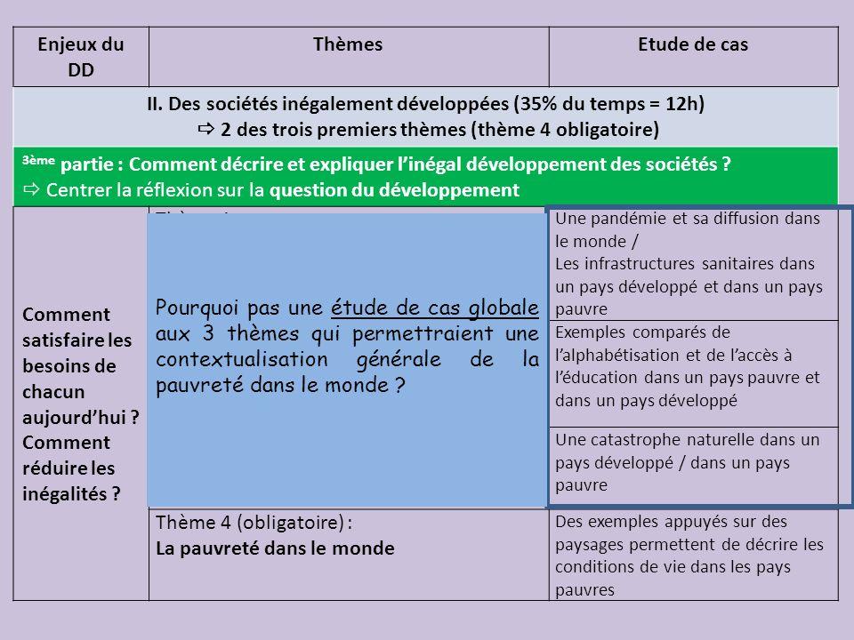 Enjeux du DD ThèmesEtude de cas II. Des sociétés inégalement développées (35% du temps = 12h) 2 des trois premiers thèmes (thème 4 obligatoire) 3ème p