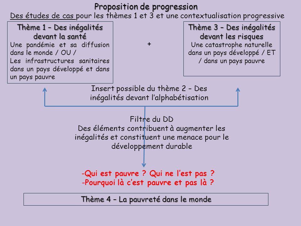 Proposition de progression Thème 1 – Des inégalités devant la santé Une pandémie et sa diffusion dans le monde / OU / Les infrastructures sanitaires d