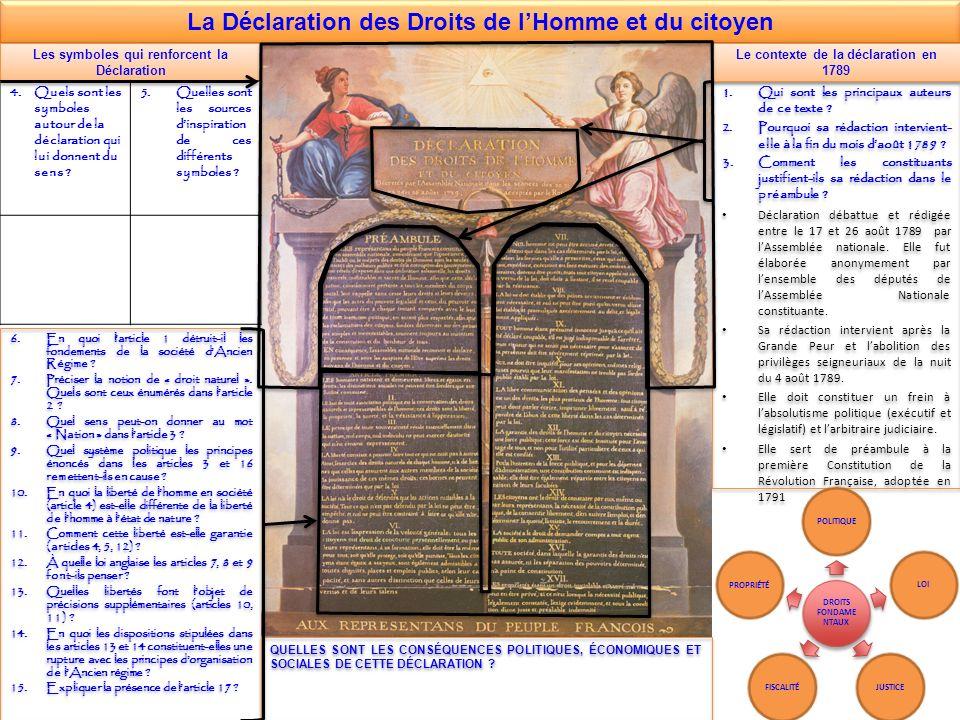 La Déclaration des Droits de lHomme et du citoyen Les symboles qui renforcent la Déclaration 6.En quoi larticle 1 détruit-il les fondements de la soci