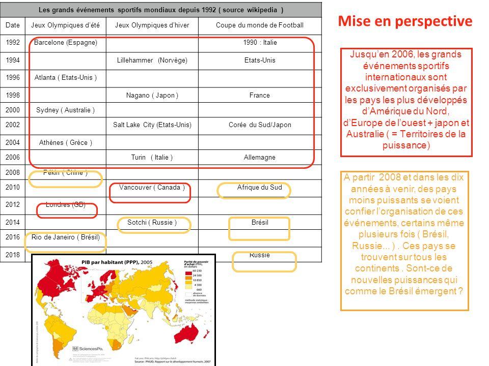 Mise en perspective Les grands événements sportifs mondiaux depuis 1992 ( source wikipedia ) DateJeux Olympiques détéJeux Olympiques dhiverCoupe du mo