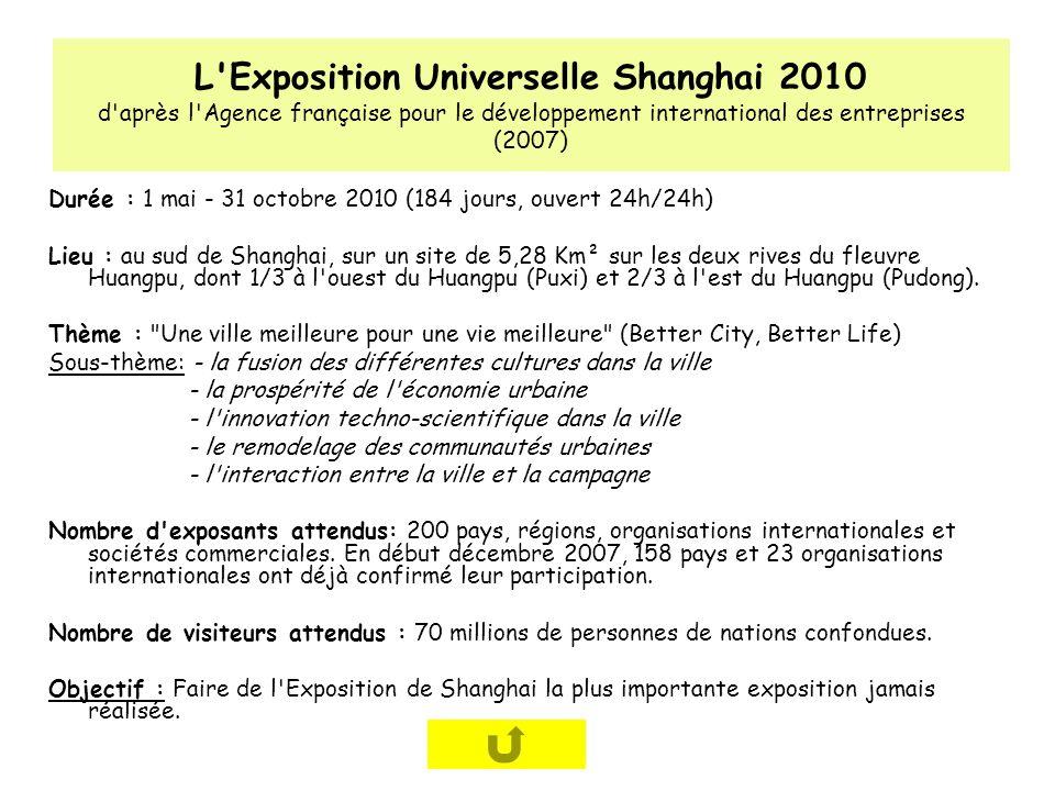 L'Exposition Universelle Shanghai 2010 d'après l'Agence française pour le développement international des entreprises (2007) Durée : 1 mai - 31 octobr