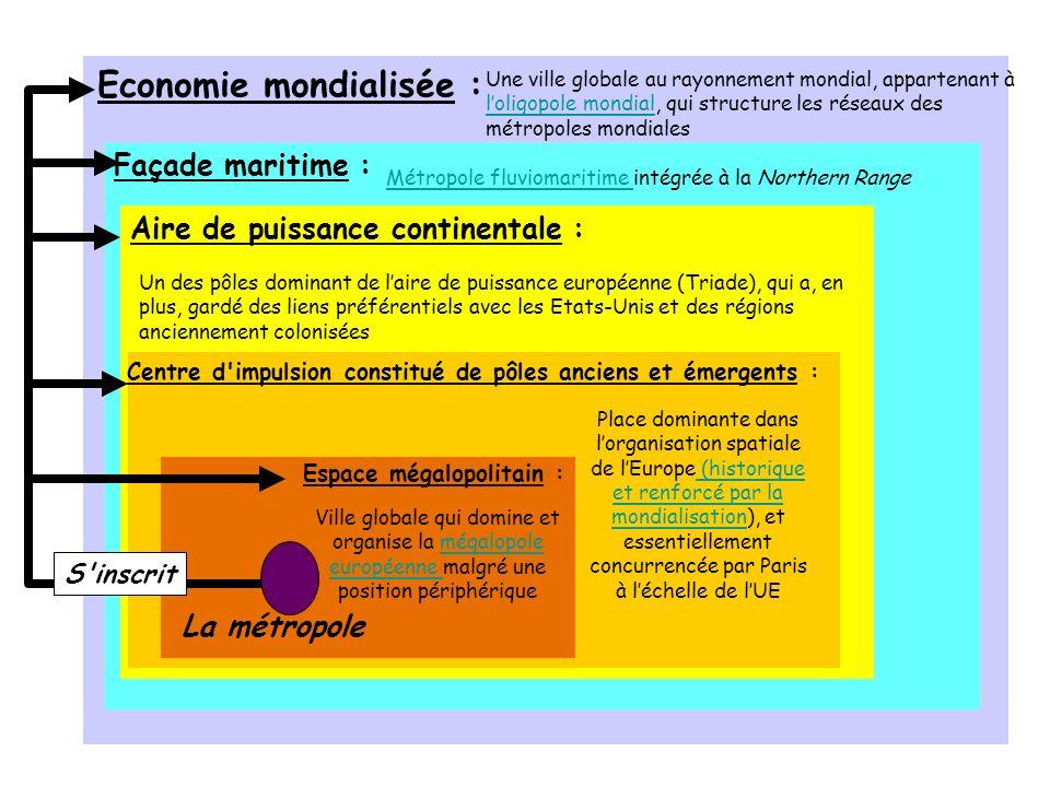Economie mondialisée : Façade maritime : Aire de puissance continentale : Centre d'impulsion constitué de pôles anciens et émergents : Espace mégalopo