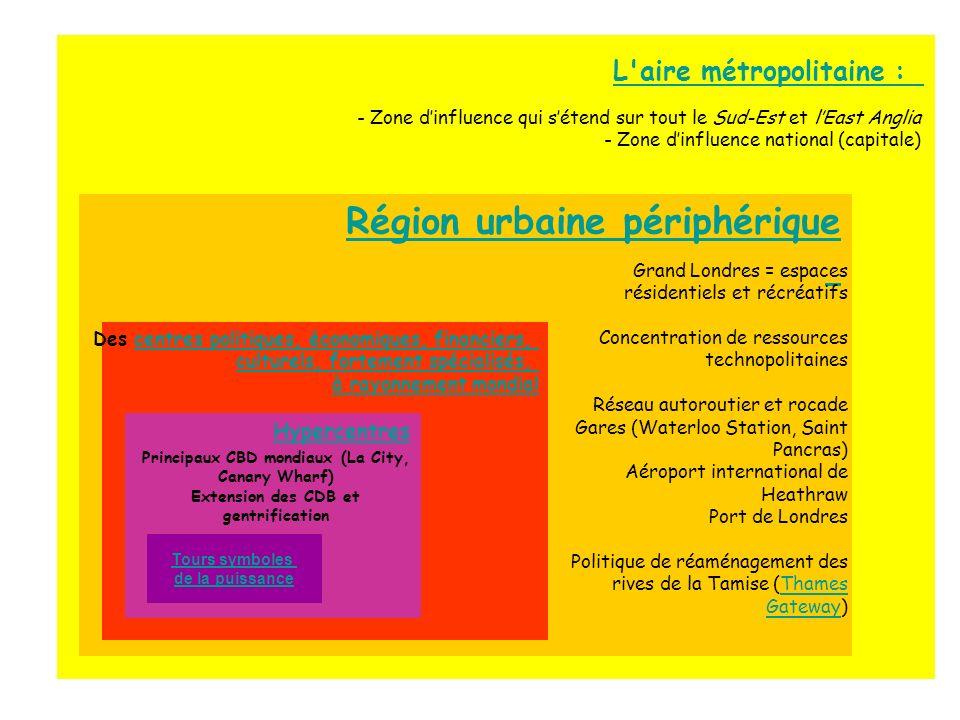 L'aire métropolitaine : Région urbaine périphérique Des centres politiques, économiques, financiers,centres politiques, économiques, financiers, cultu
