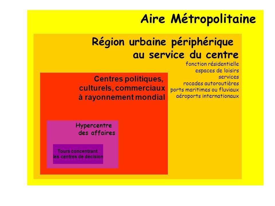 Aire Métropolitaine Région urbaine périphérique au service du centre fonction résidentielle espaces de loisirs services rocades autoroutières ports ma