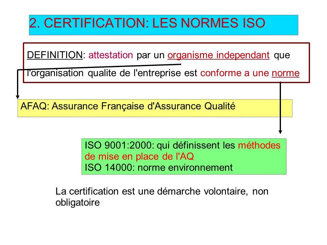 2. CERTIFICATION: LES NORMES ISO DEFINITION: attestation par un organisme independant que l'organisation qualite de l'entreprise est conforme a une no