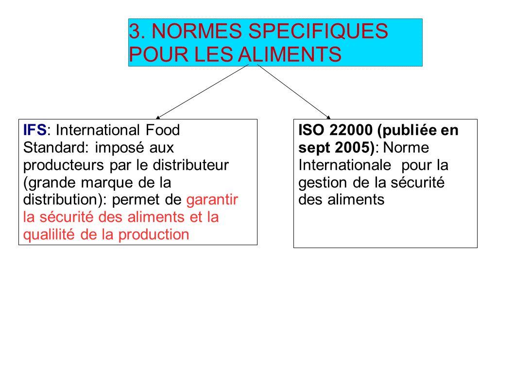 3. NORMES SPECIFIQUES POUR LES ALIMENTS IFS: International Food Standard: imposé aux producteurs par le distributeur (grande marque de la distribution