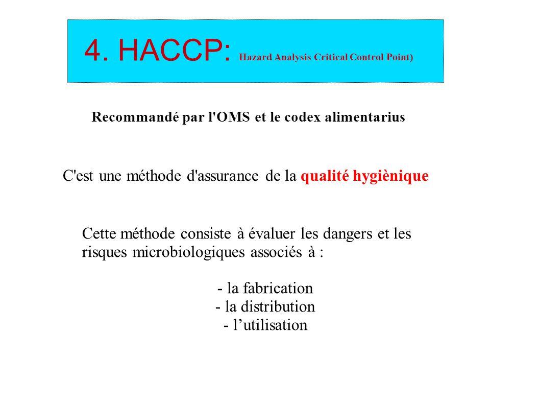 4. HACCP: Hazard Analysis Critical Control Point) Recommandé par l'OMS et le codex alimentarius C'est une méthode d'assurance de la qualité hygiènique