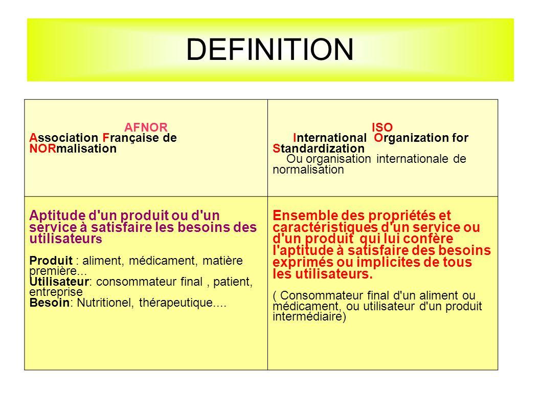 CARACTERISTIQUES DE LA QUALITE Les 4 S: S1:Sécurité= qualité hygiènique S2: S3: S4: Santé= qualité nutritionnelle Saveur= qualité organoleptique Service= qualité d usage