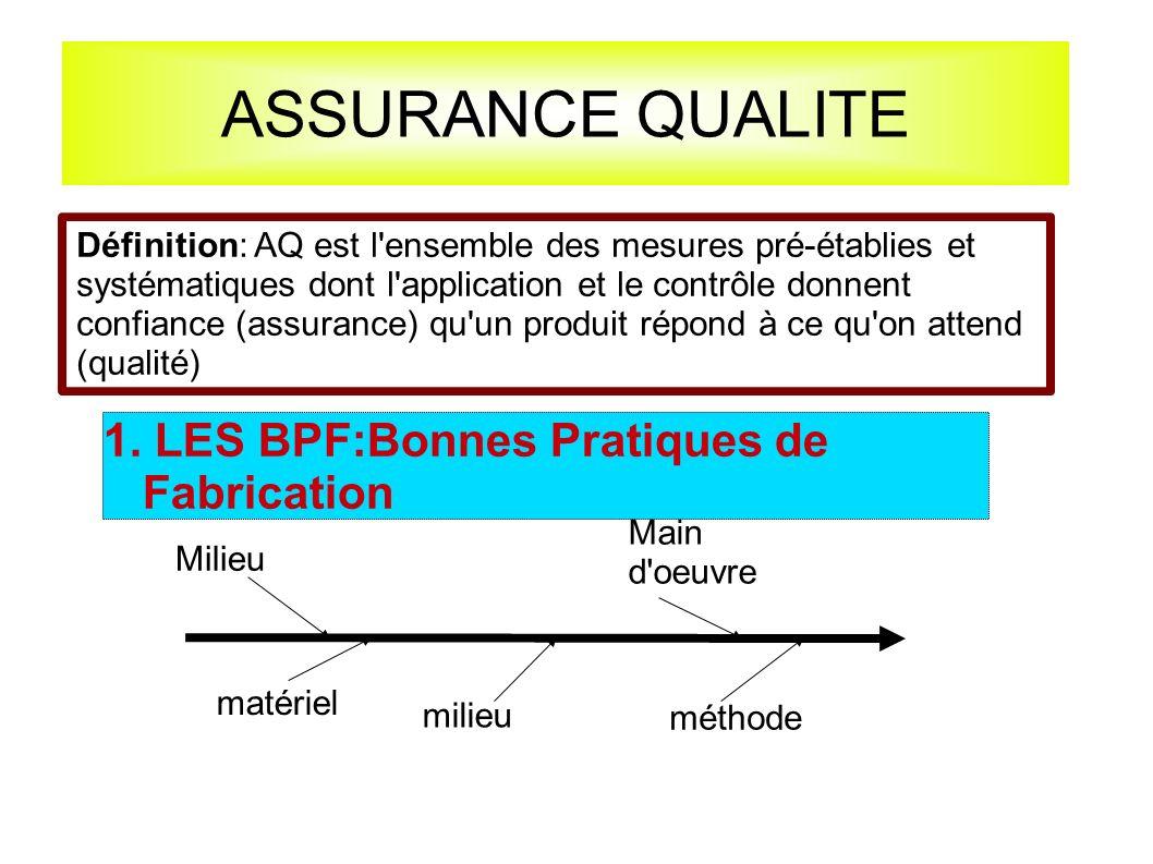 ASSURANCE QUALITE 1.
