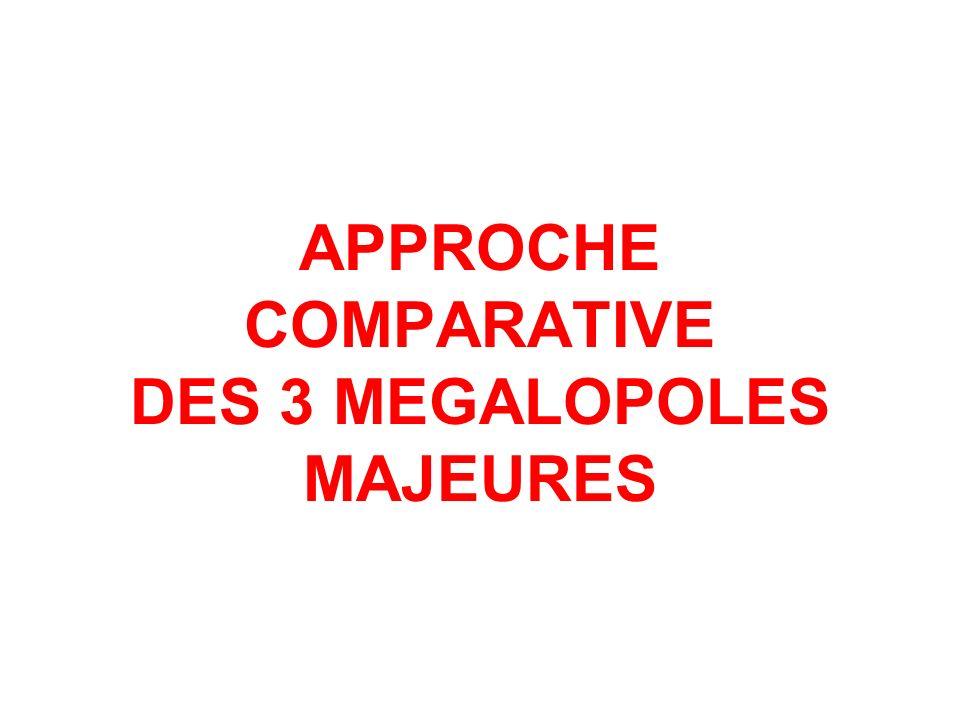 APPROCHE COMPARATIVE DES 3 MEGALOPOLES MAJEURES