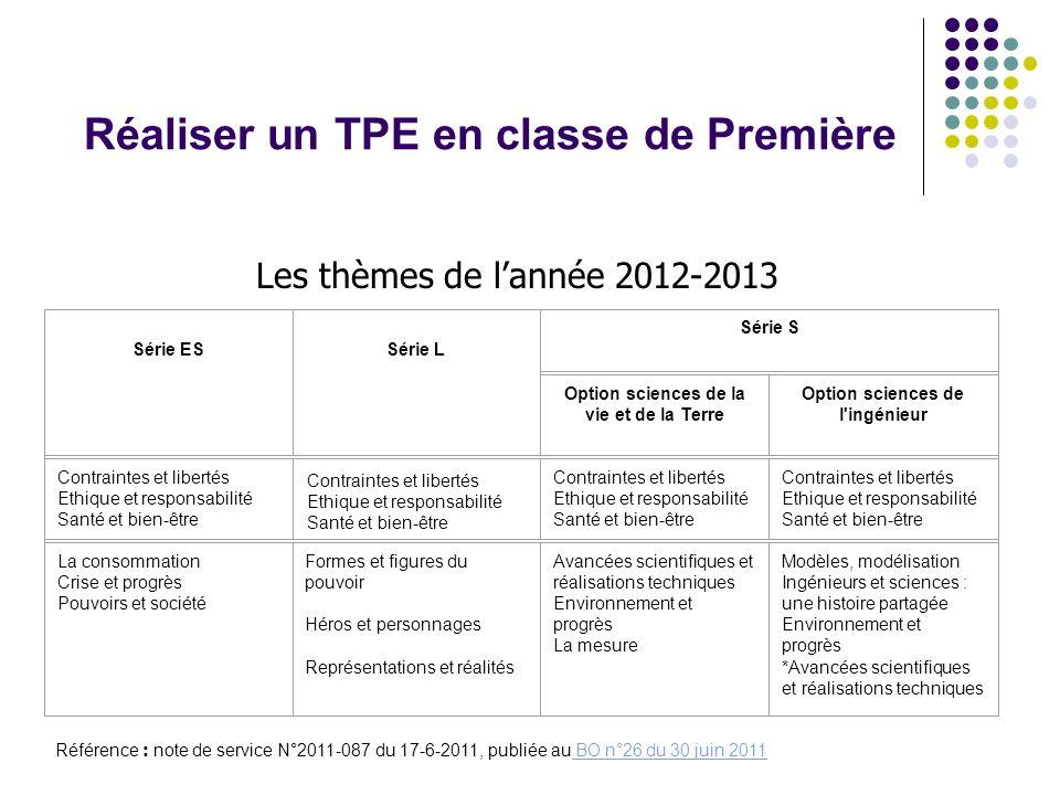 Réaliser un TPE en classe de Première Passer du thème au sujet Des fiches pédagogiques actualisées sont à la disposition des enseignants et des élèves avec des pistes détaillées pour chaque thème.