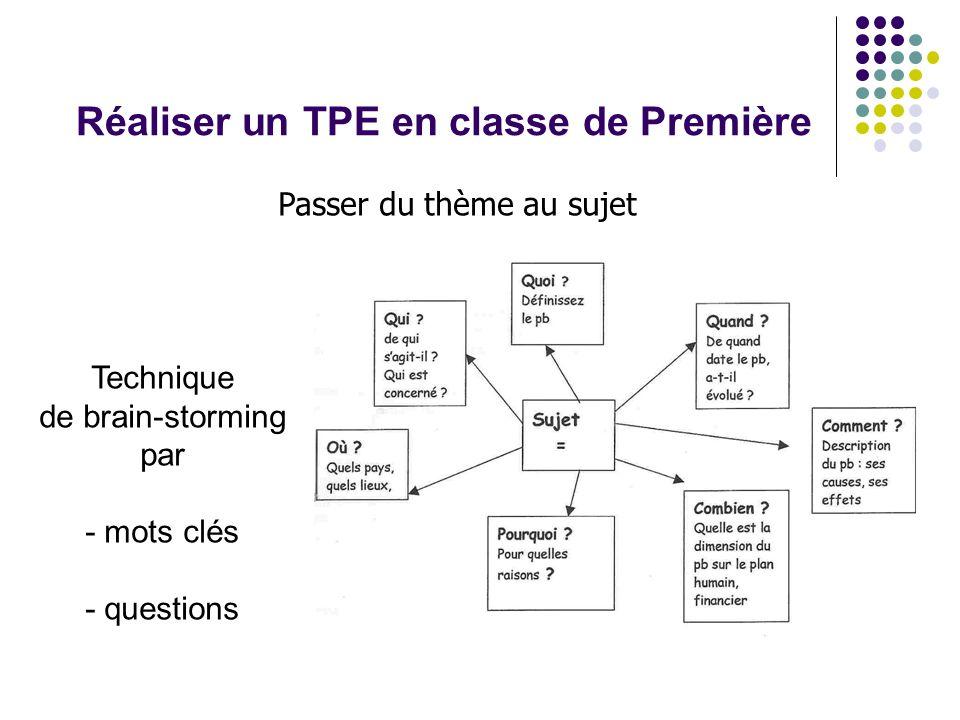 Réaliser un TPE en classe de Première Passer du thème au sujet Technique de brain-storming par - mots clés - questions