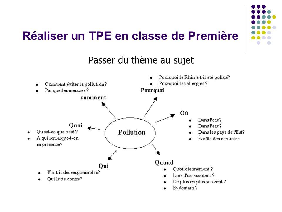 Réaliser un TPE en classe de Première Quest -ce quune problématique .