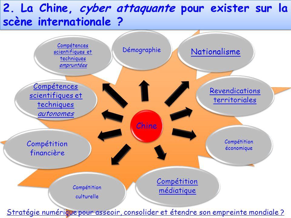 Chine Démographie Nationalisme Revendications territoriales Compétition économique Compétition médiatique Compétition culturelle Compétition financièr