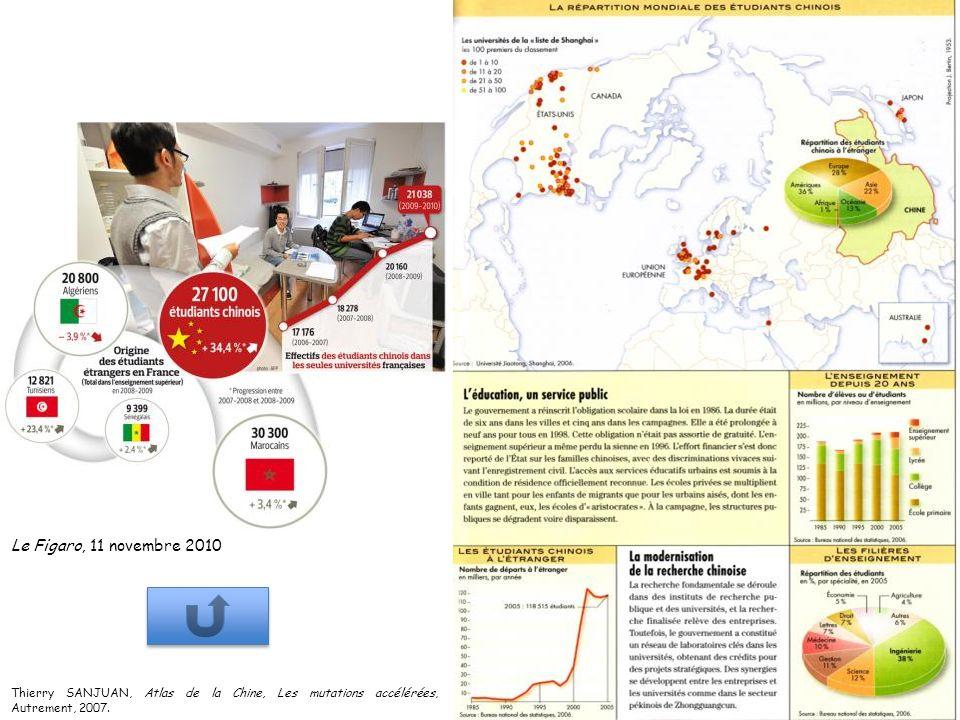 Le Figaro, 11 novembre 2010 Thierry SANJUAN, Atlas de la Chine, Les mutations accélérées, Autrement, 2007.