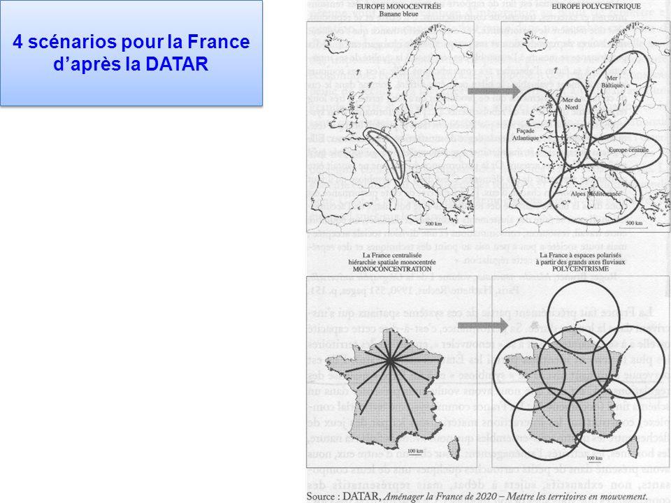 4 scénarios pour la France daprès la DATAR
